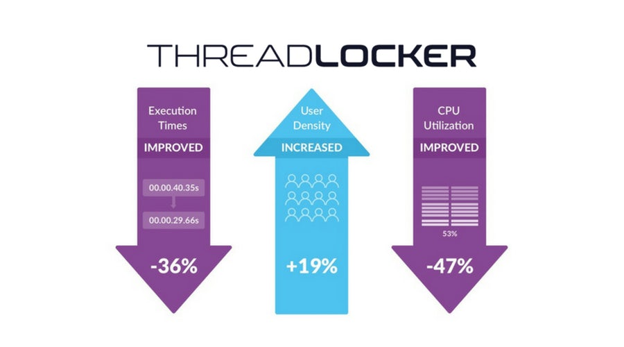 Announcing ThreadLocker 4.0